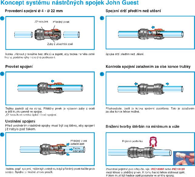 Manipulácia s rýchlospojkami typu JG
