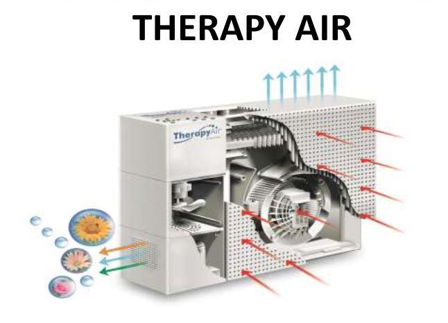 čistička vzduchu s ozónom